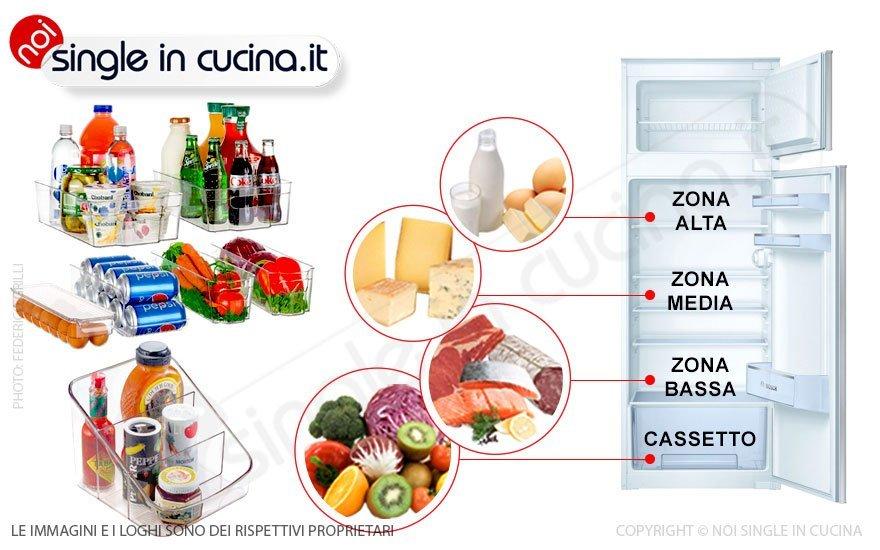 frigorifero-come-sistemarlo