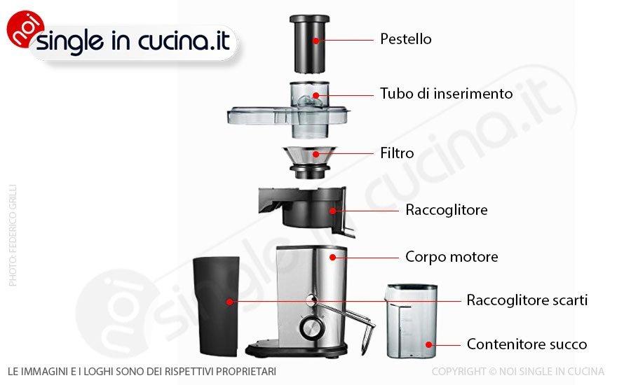 centrifuga-composizione
