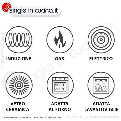 simboli-piano-cottura