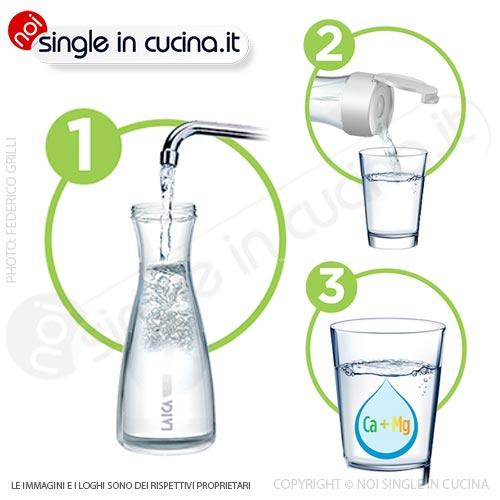 bottiglia-filtrante-vetro-laica